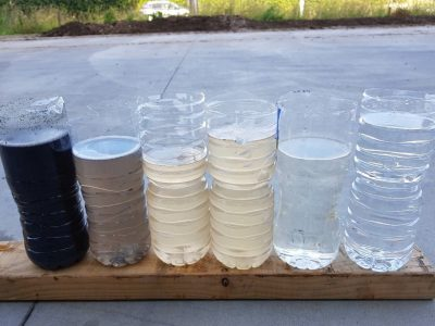 industrial wastewater treatment and water resuse